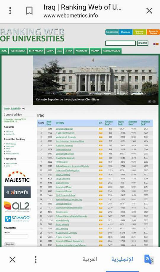 جامعة الفرات الاوسط التقنية تدخل التصنيف العالمي